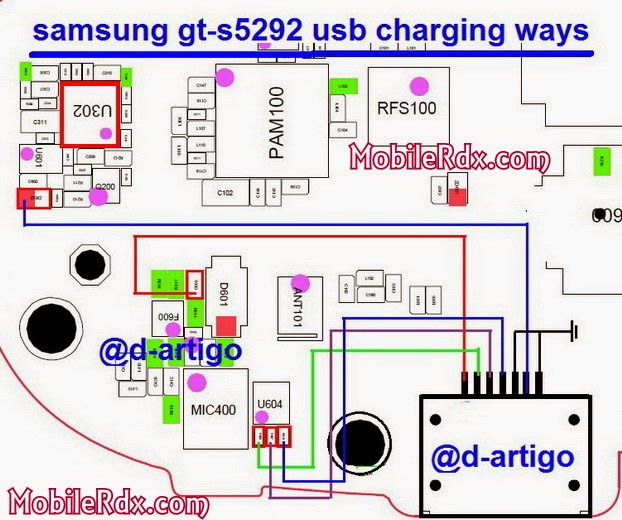 samsung gt s5292 usb charging ways