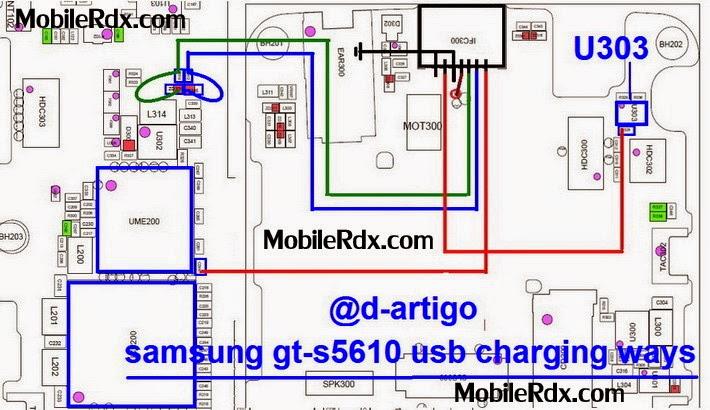 samsung gt s5610 usb charging ways
