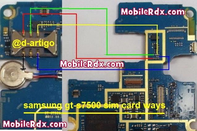 samsung gt s7500 sim card pin ways
