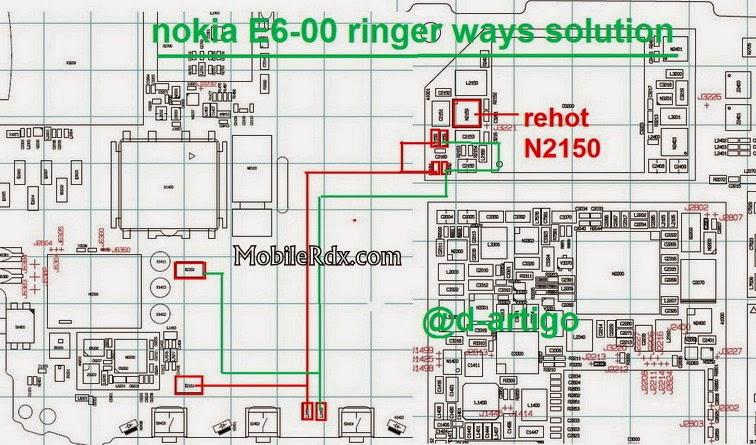 nokiae6-00-ringer-ways-full-solution