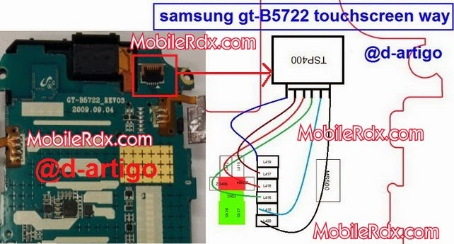 samsung 2Bgt B5722 2Btouch 2Bscreen 2Bways 2Bsolution - Samsung B5722 Touch Not Working Solution Jumper