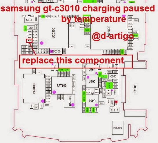 samsung 2Bgt c3010 2Bcharging 2Bpaused 2Bby 2Btemperature 2Bsolution