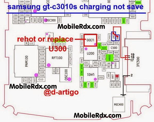 samsung 2Bgt c3010s 2Bcharging 2Bways 2Bsolution