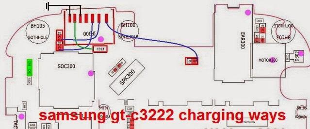 samsung 2Bgt c3222 2Bcharging 2Bways