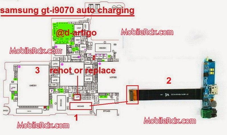 samsung 2Bgt i9070 2Bauto 2Bcharging 2Bsolution