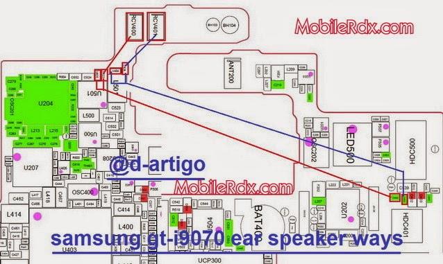samsung-2Bgt-i9070-2Bear-2Bspeaker-2Bways