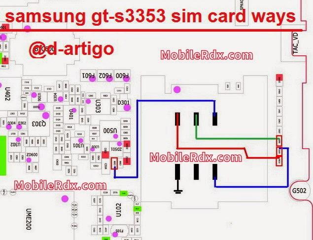 samsung 2Bgt s3353 2Bsim 2Bcard 2Bways 2Bjumper - Samsung GT-S3353 Sim Card Problem Ways