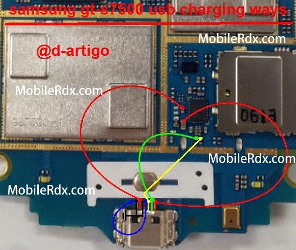 samsung 2Bgt s7500 2Busb 2Bcharging 2Bways - Samsung S7500 Charging Solution Ways Usb Jumper