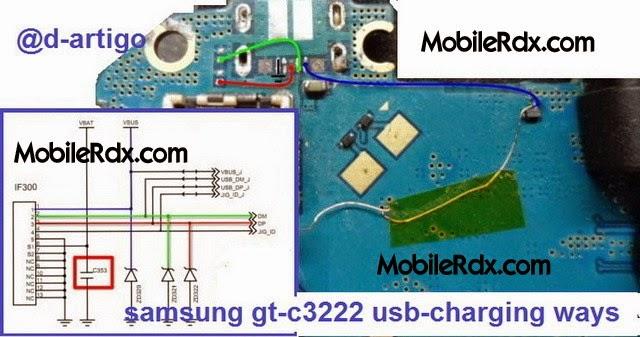 NEW DRIVERS: SAMSUNG C3222 USB MODEM