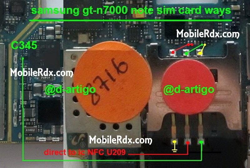 Note N7000 vs Note 2 2 Samsung Gt-n7000 Sim