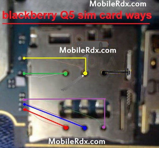 blackberry 2Bq5 2Bsim 2Bcard 2Bways 2Bsolution - Blackberry Q5 Sim Card Ways Insert Sim Solution