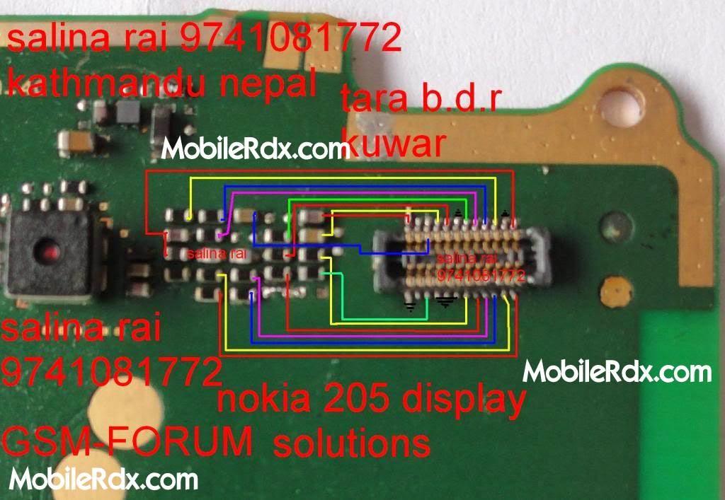 nokia-2B205-2Bdisplay-2Bways-2Bsolution