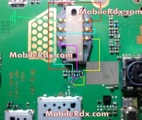 Free Nokia X2 Networks Wireless and WiFi