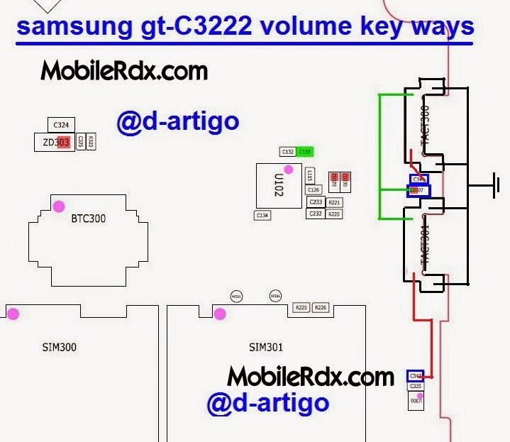 samsung-2Bgt-c3222-2Bvolume-2Bkey-2Bbutton-2Bways