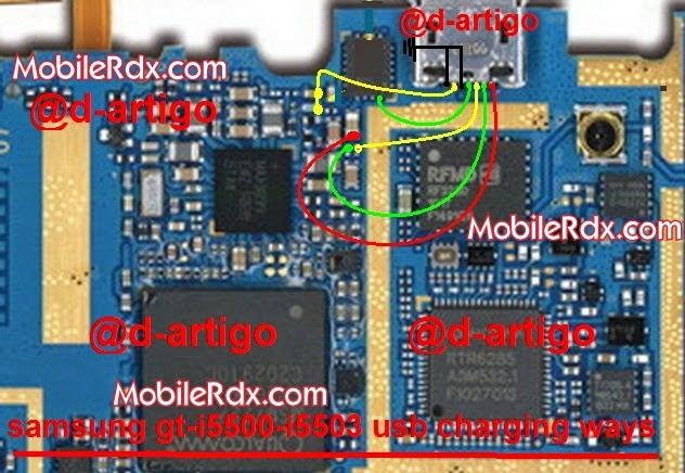 samsung 2Bgt i5503 2Bcharging 2Bjuper 2Bsolution 2Busb 2Bways