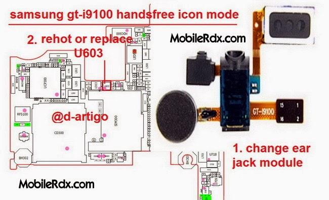 samsung 2Bgt i9100 2Bhandsfree 2Bicon 2Bsolution - Samsung GT-I9100 Handsfree Icon Mode Activated Problem Solution