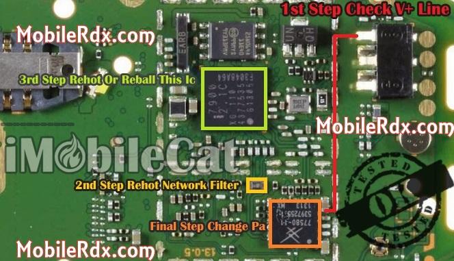 Nokia 105 No Network Ways Solution