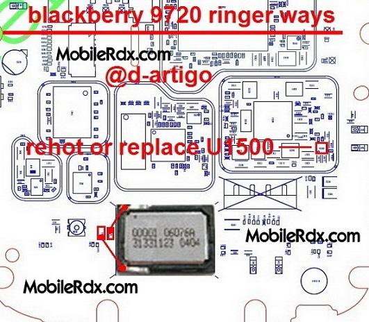 blackberry 9720 speaker ringer ways problem