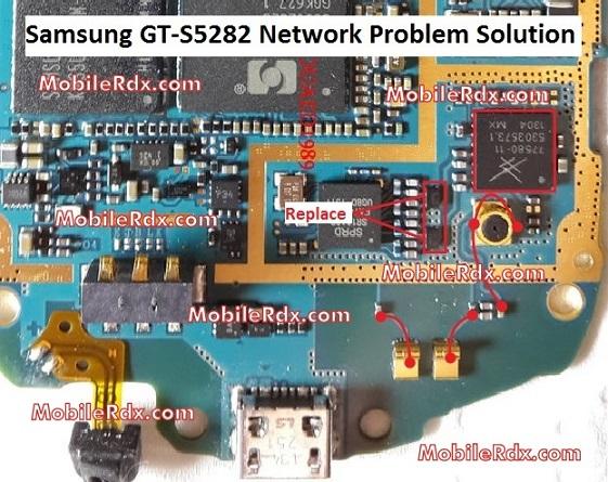 Samsung GT S5282 Network Problem Ways Solution
