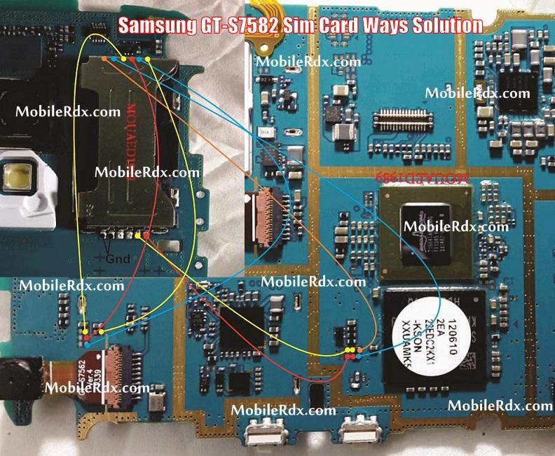 Samsung GT S7582 Sim Card Ways Solution