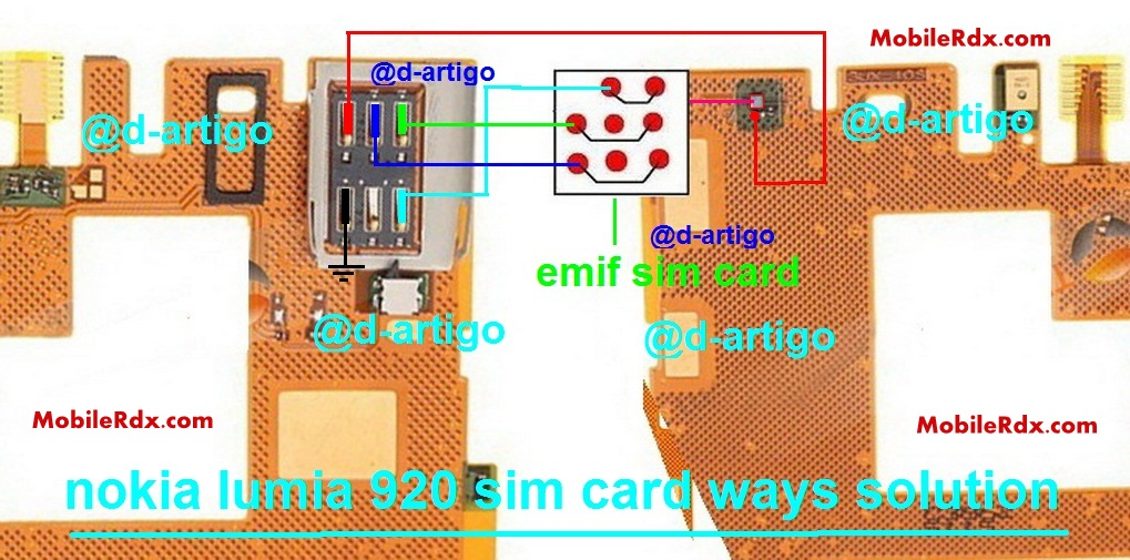 Nokia Lumia 920 Insert Sim Card Ways Solution