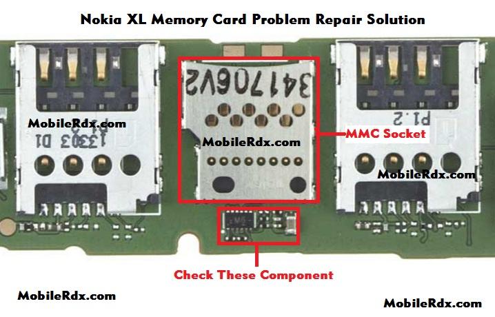 Nokia Xl Mmc Solution Memory Card Problem Repair