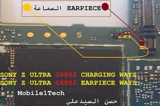 Sony Xperia Z Ultra C6802 Earpiece Solution Ear Speaker Ways