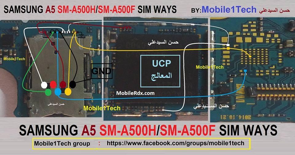 Samsung Galaxy A5 A500 Sim Card Ways Sim Jumper Solution