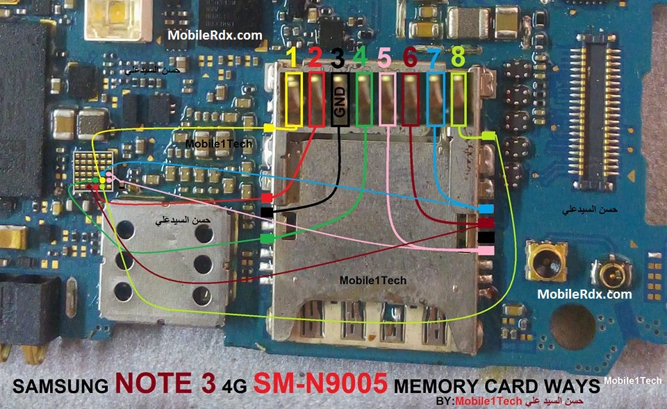 Of Mobilephone Simcardcircuit Diagram Of Mobilephone Simcard