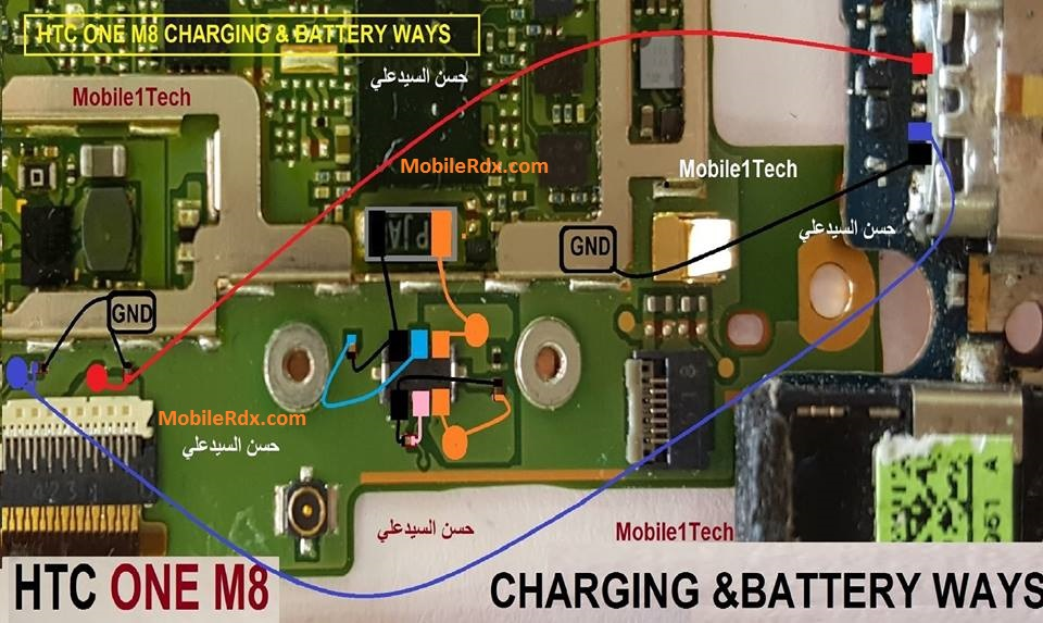 htc-one-m8-charging-problem-jumper-solution-ways