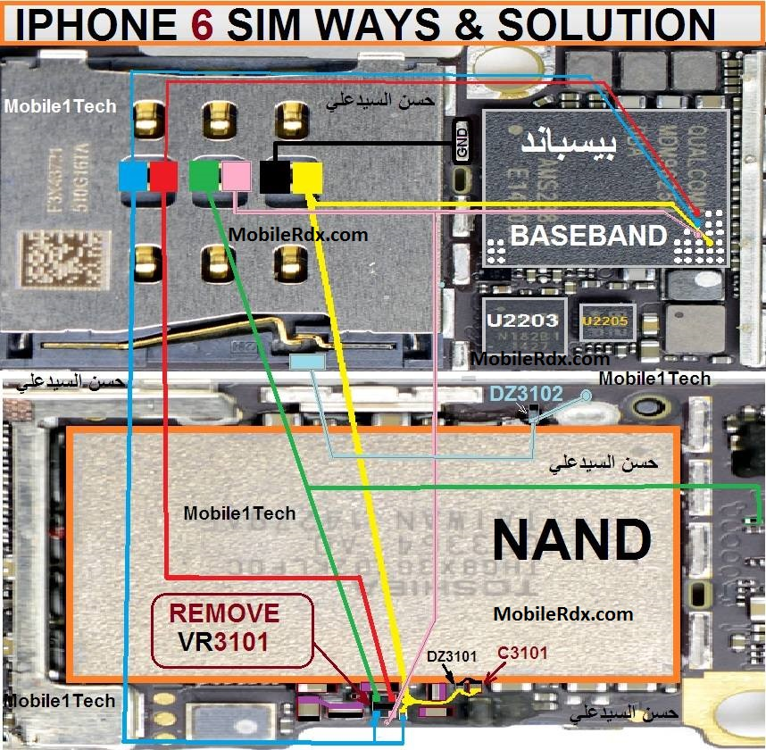 Iphone  No Sim Solution