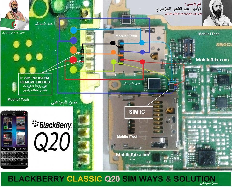 BlackBerry Q20 Classic Sim Card Ways Insert Sim Card Solution