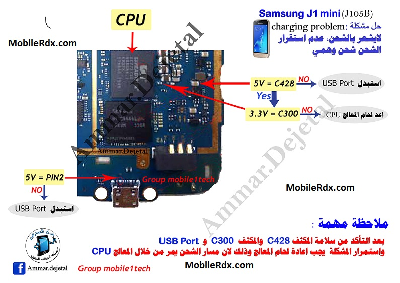 Samsung Galaxy J1 Mini J105 Charging Problem Ways Solution