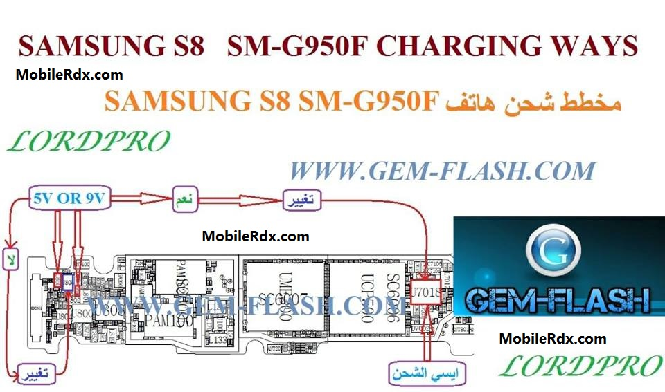 Samsung Galaxy S8 Charging Problem Ways Solution