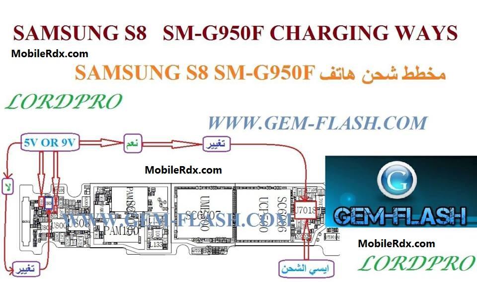 Samsung Galaxy S8 Charging Problem Ways Solution