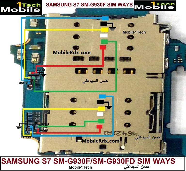 Samsung Galaxy S7 G930F Sim Card Ways Insert Sim Solution