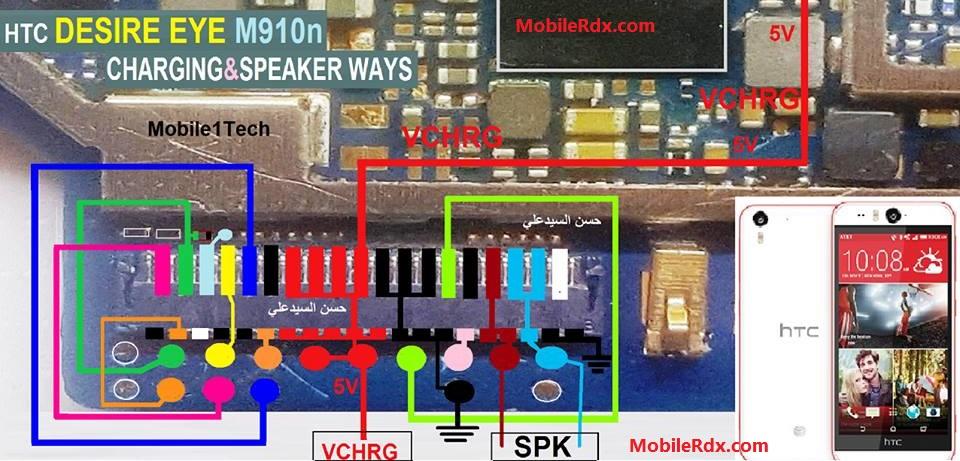 HTC Desire Eye M910n Speaker Not Working Problem Ways Solution
