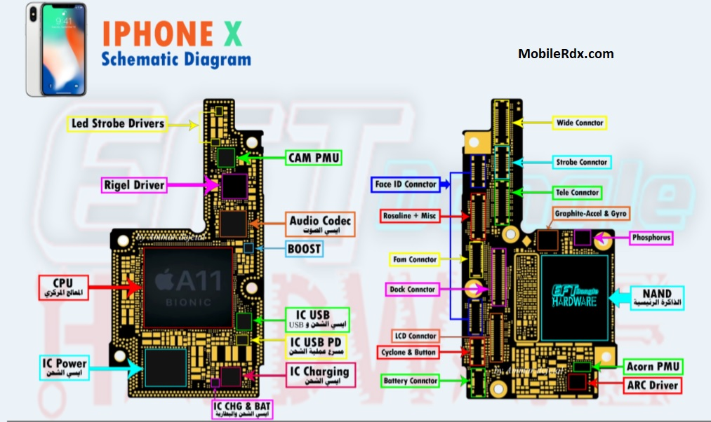 Download Iphone X Schematic Full Service Manual