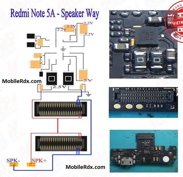 Xiaomi Redmi 5A Speaker Ways Solution