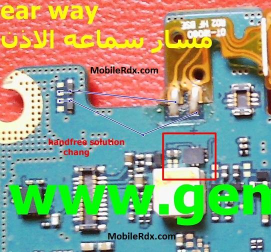 Samsung I9060I Ear Speaker Ways Earpiece Solution