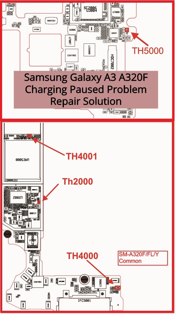 Samsung Galaxy A3 A320F Charging Paused Problem Solution