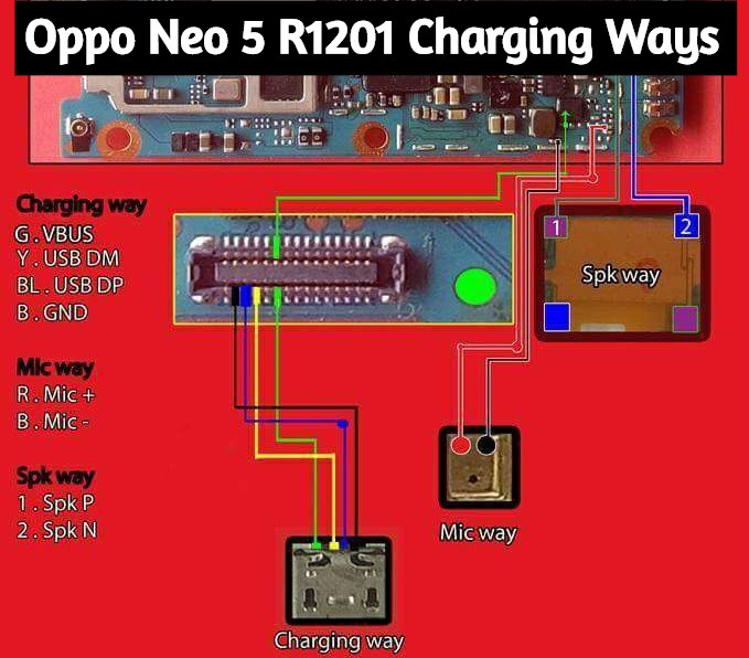 Oppo Neo 5 R1201 Charging Ways Problem Jumper USB Jumper