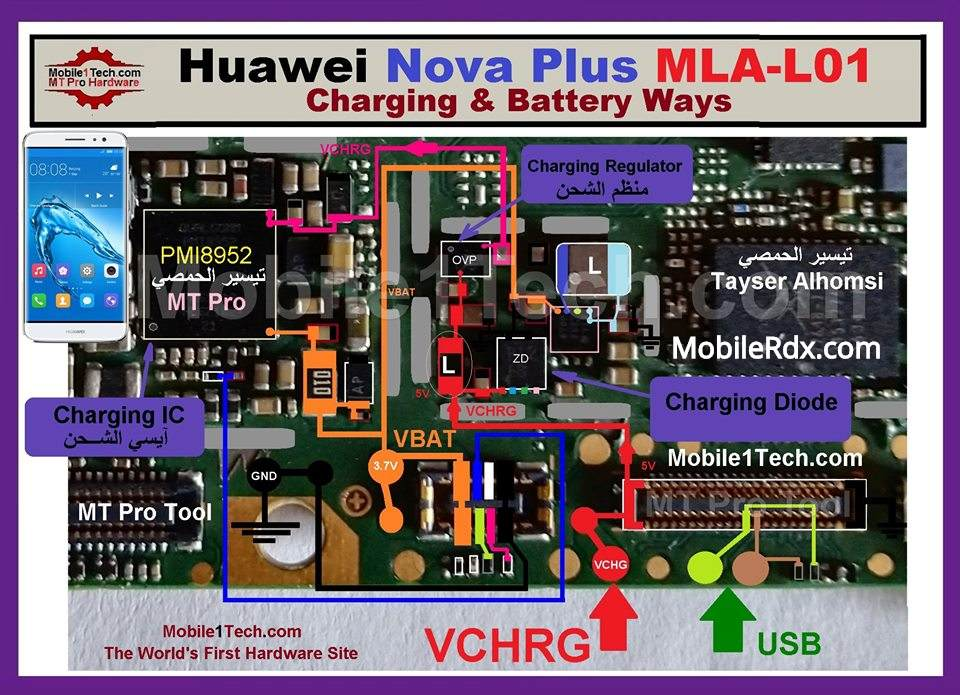 Huawei Nova Plus Not Charging Problem Solution Charging Ways