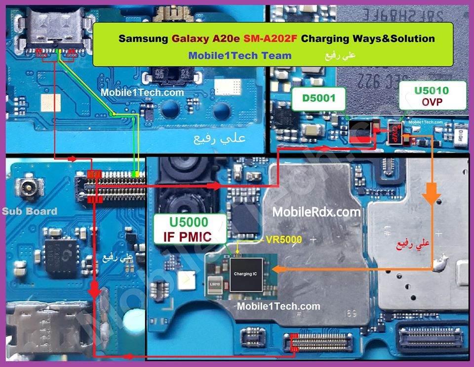 Samsung Galaxy A20e A202F Charging Problem Ways Solution