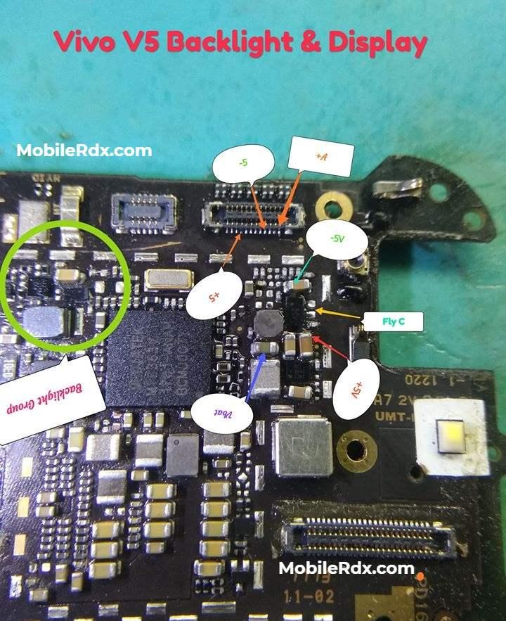 Vivo V5 Backlight And Display Ways