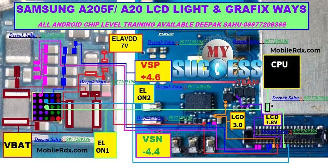 Samsung Galaxy A20 A205F Backlight Ways And Display Solution