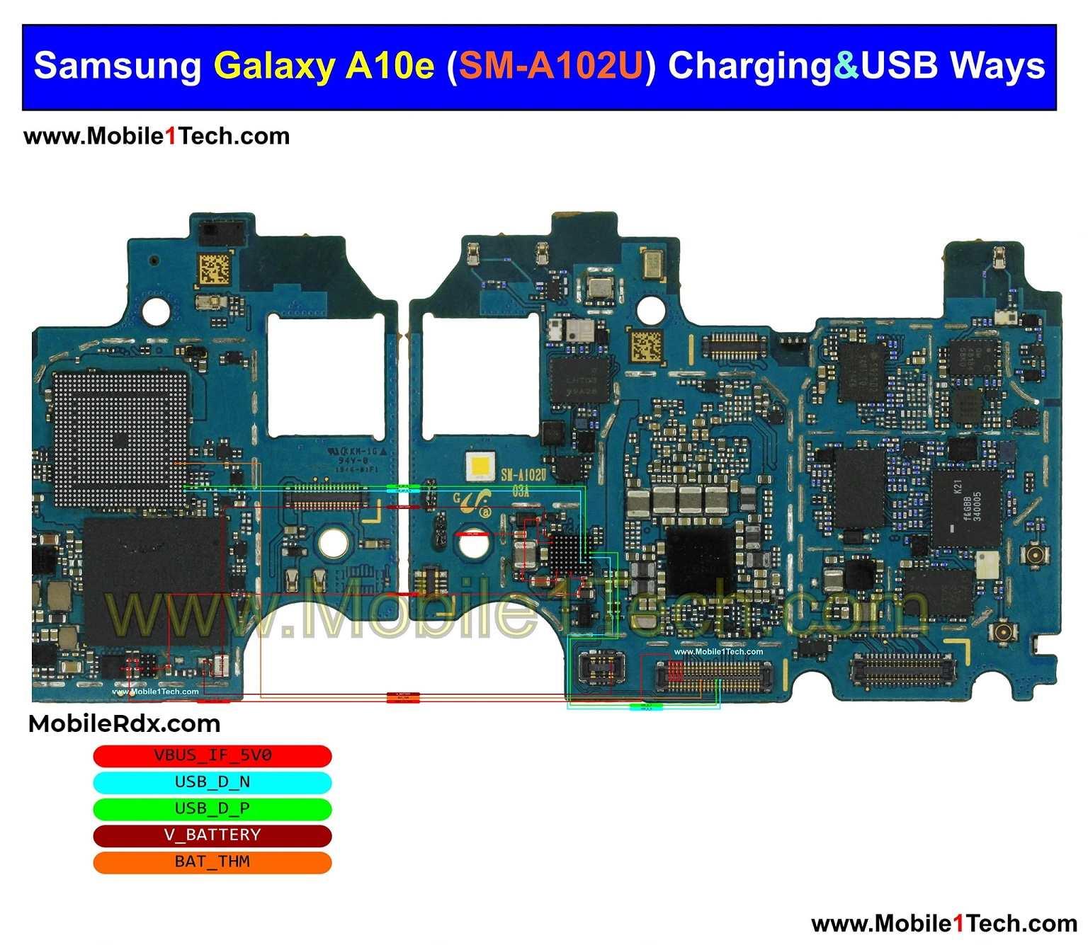 Samsung Galaxy A10e Charging Problem Repair Solution Charging Ways