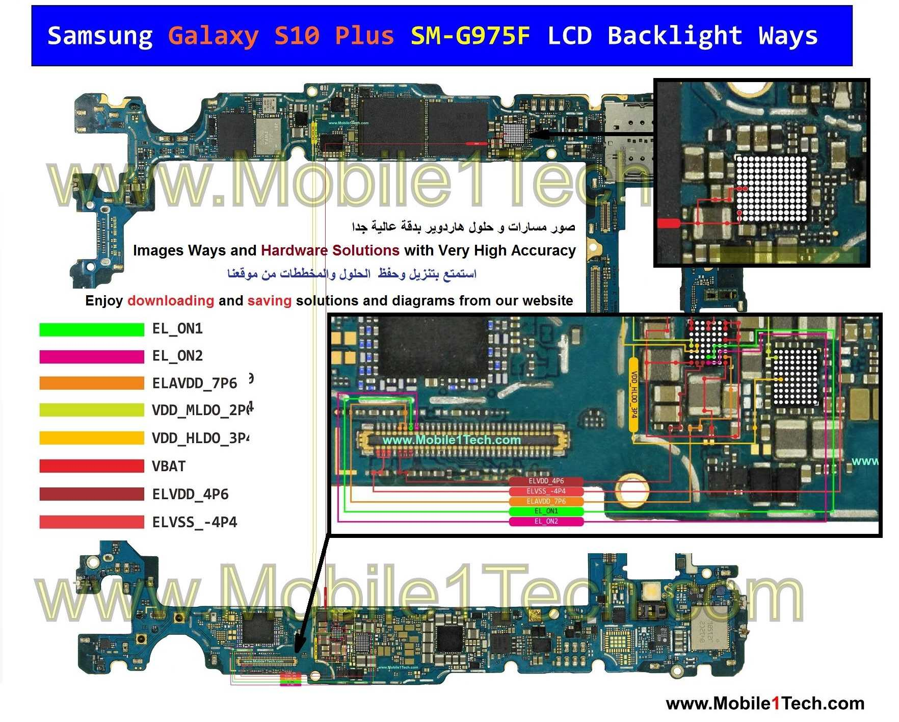 Samsung Galaxy S10 Plus Backlight Ways Repair Display Light Problem