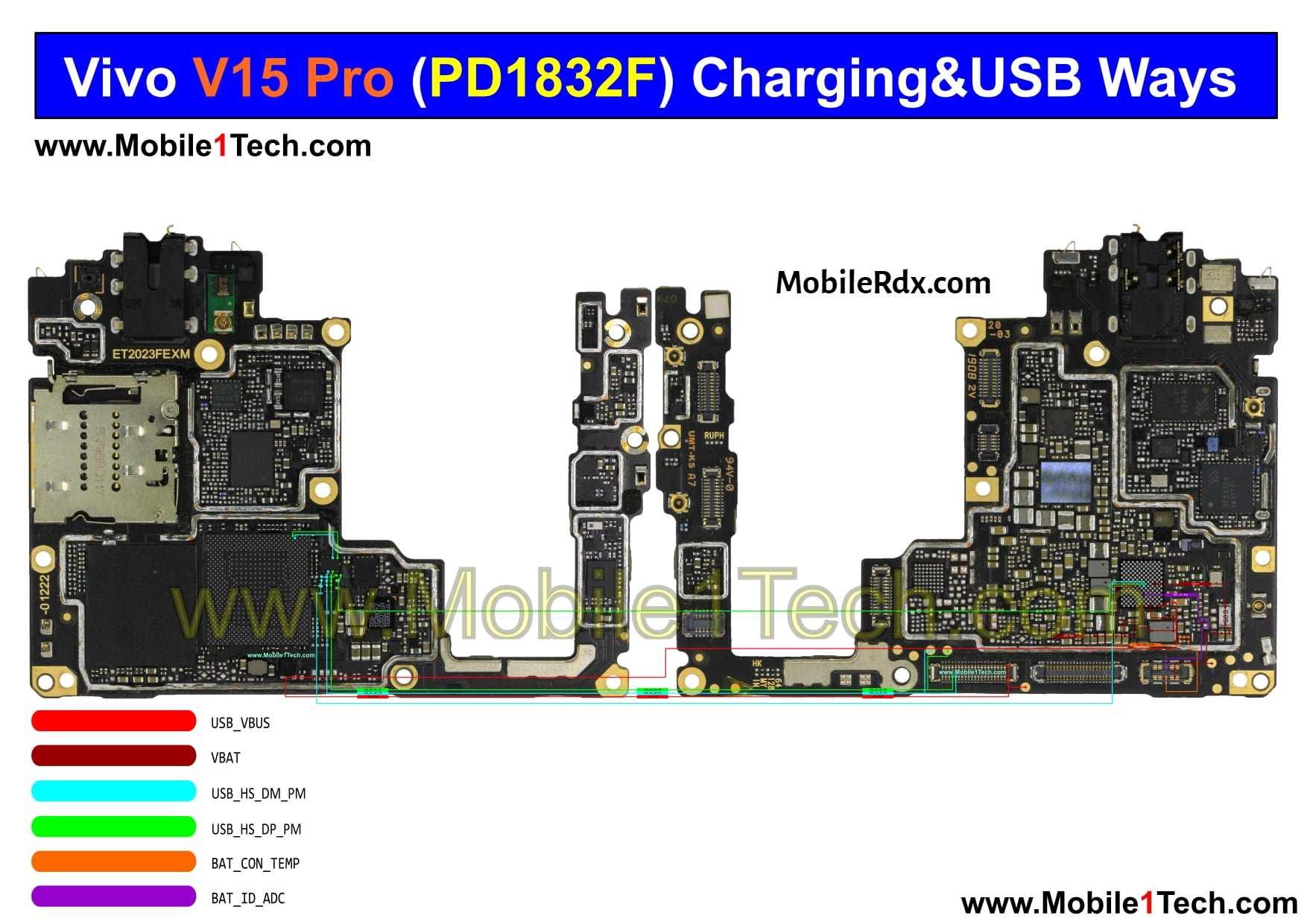 Vivo V15 Pro Not Charging Problem Solution   USB Charging Ways