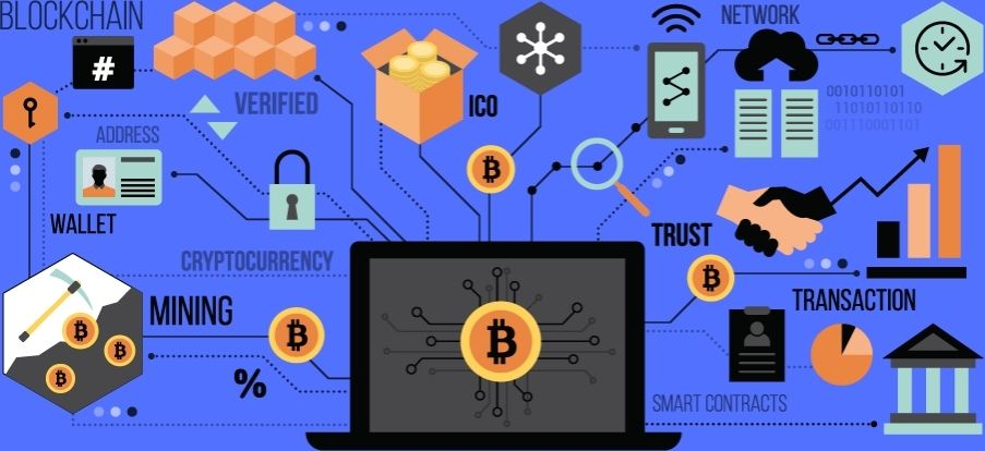 Future Of Cryptocurrency In 2021